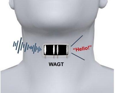 Garganta artificial poderá permitir que pessoas mudas falem