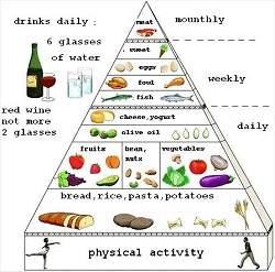 Dieta mediterrânea tem benefícios físicos e mentais